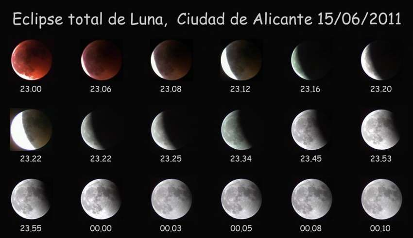 The last lunar eclipse